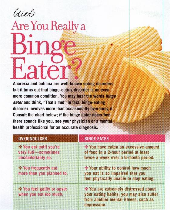 How to Stop Binge Eating Chart