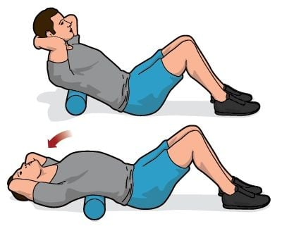 deadlift lower back pain prevention with foam roller graphics credit https://acutegraphics.co.uk