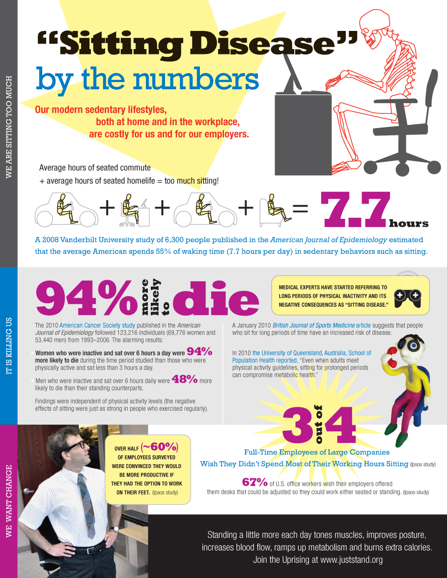 sitting disease why is exercise good for you infographic