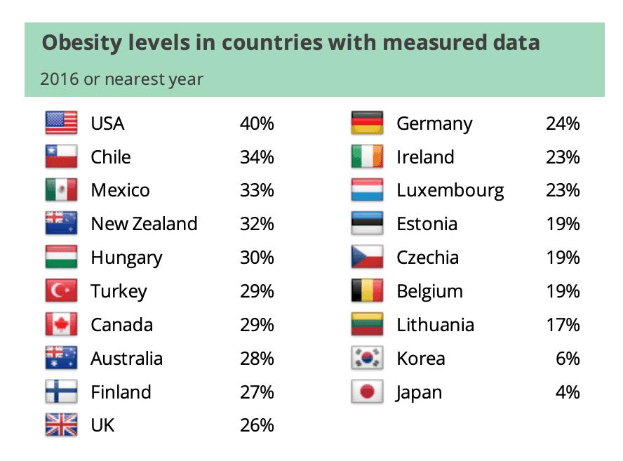 house of commons obesity statistics-min