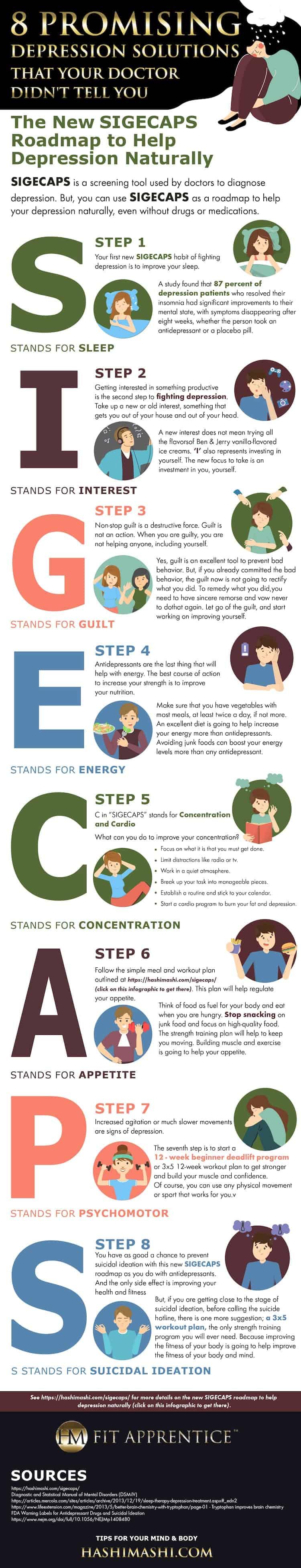 SIGECAPS Infographic How to Help Depression Naturally Image Credit - HashiMashi.com-min