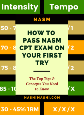 NASM CPT Exam_ Top Tips to Pass On Your First Try