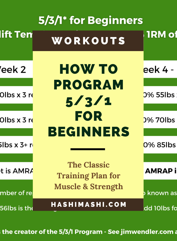 531 for Beginners - How to Set Up this Classic Strength Training Program