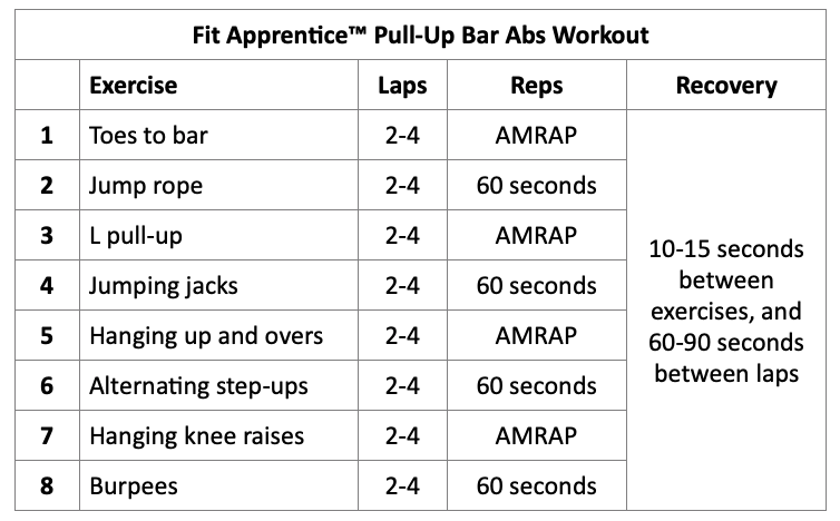 Pull Up Bar Exercises for Abs Fit Apprentice Workout - The Hashi Mashi Plan-min